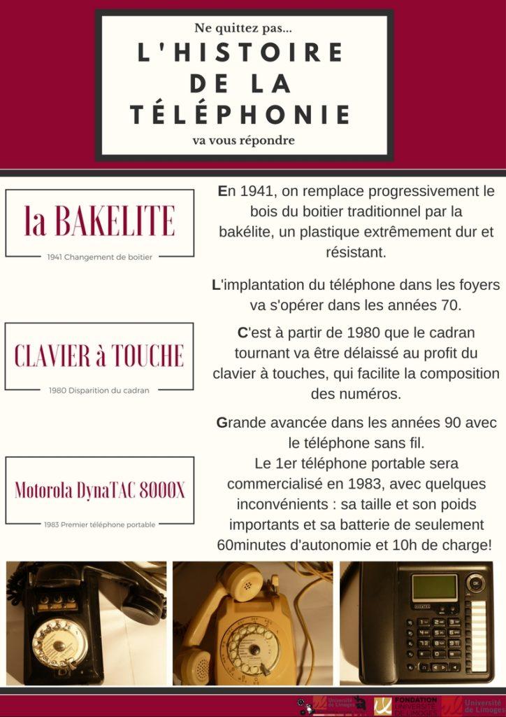 Histoire de la telephonie