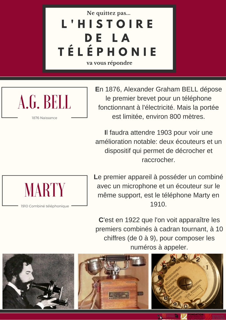 Histoire de la téléphonie Limoges Université